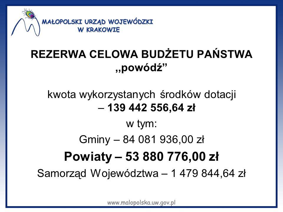 REZERWA CELOWA BUDŻETU PAŃSTWA,,powódź liczba j.s.t., z którymi zostały zawarte umowy dotacji – 143 w tym: 128 Gmin 14 Powiatów Samorząd Województwa