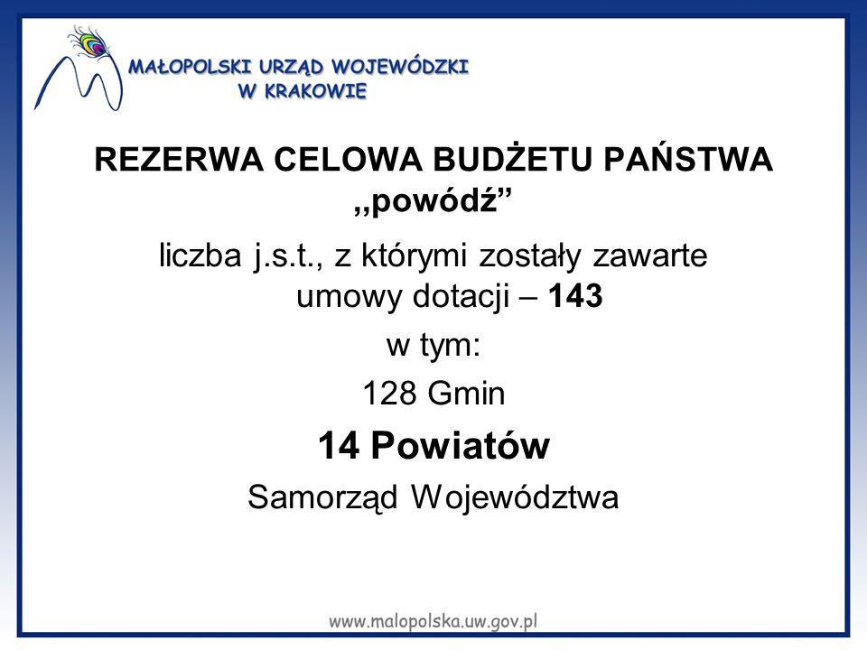 REZERWA CELOWA BUDŻETU PAŃSTWA,,powódź liczba zadań – 626 w tym: Gminy – 524 Powiaty – 100 Samorząd Województwa – 2