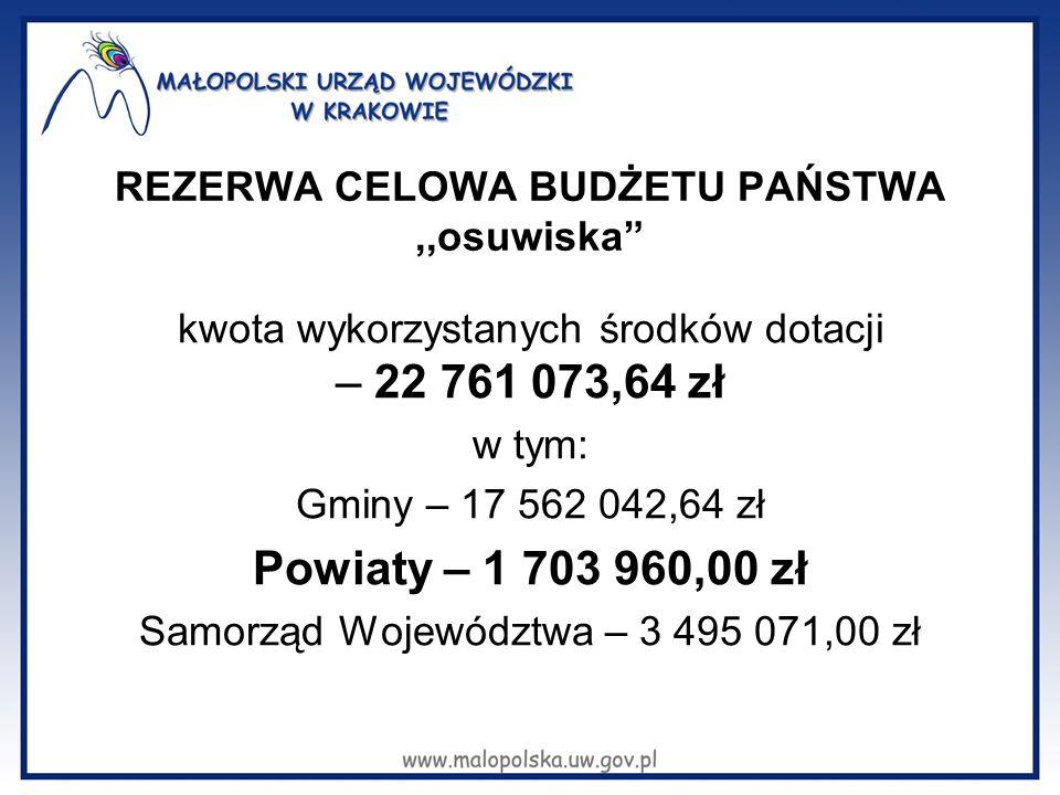 REZERWA CELOWA BUDŻETU PAŃSTWA,,osuwiska liczba j.s.t., z którymi zostały zawarte umowy dotacji – 14 w tym: 11 Gmin 2 Powiaty Samorząd Województwa