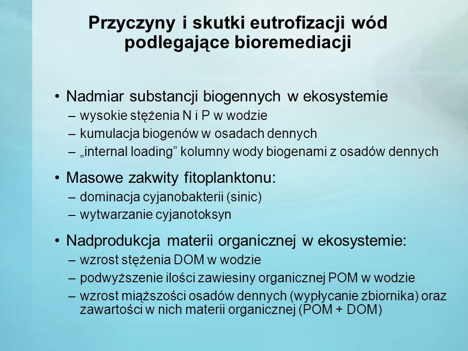 """Przyczyny i skutki eutrofizacji wód podlegające bioremediacji Nadmiar substancji biogennych w ekosystemie –wysokie stężenia N i P w wodzie –kumulacja biogenów w osadach dennych –""""internal loading kolumny wody biogenami z osadów dennych Masowe zakwity fitoplanktonu: –dominacja cyjanobakterii (sinic) –wytwarzanie cyjanotoksyn Nadprodukcja materii organicznej w ekosystemie: –wzrost stężenia DOM w wodzie –podwyższenie ilości zawiesiny organicznej POM w wodzie –wzrost miąższości osadów dennych (wypłycanie zbiornika) oraz zawartości w nich materii organicznej (POM + DOM)"""