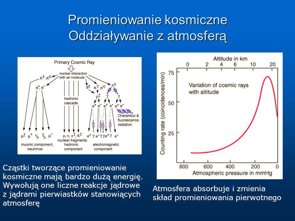 Promieniowanie kosmiczne Oddziaływanie z atmosferą Cząstki tworzące promieniowanie kosmiczne mają bardzo dużą energię. Wywołują one liczne reakcje jąd