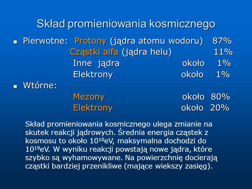 Skład promieniowania kosmicznego Pierwotne: Protony (jądra atomu wodoru) 87% Pierwotne: Protony (jądra atomu wodoru) 87% Cząstki alfa (jądra helu) 11%