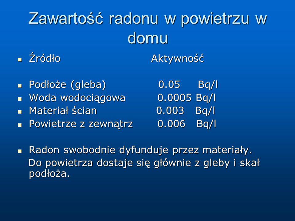 Zawartość radonu w powietrzu w domu Źródło Aktywność Źródło Aktywność Podłoże (gleba) 0.05 Bq/l Podłoże (gleba) 0.05 Bq/l Woda wodociągowa 0.0005 Bq/l