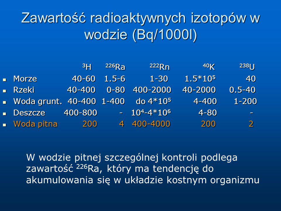 Zawartość radioaktywnych izotopów w wodzie (Bq/1000l) 3 H 226 Ra 222 Rn 40 K 238 U 3 H 226 Ra 222 Rn 40 K 238 U Morze 40-60 1.5-6 1-30 1.5*10 5 40 Mor