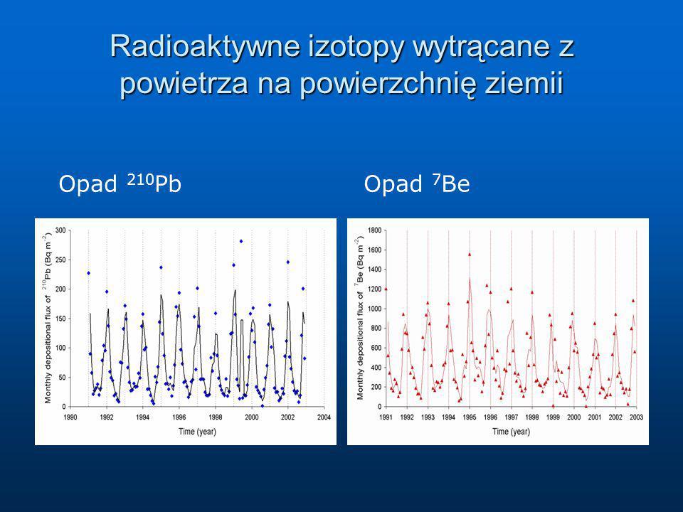 Radioaktywne izotopy wytrącane z powietrza na powierzchnię ziemii Opad 210 PbOpad 7 Be