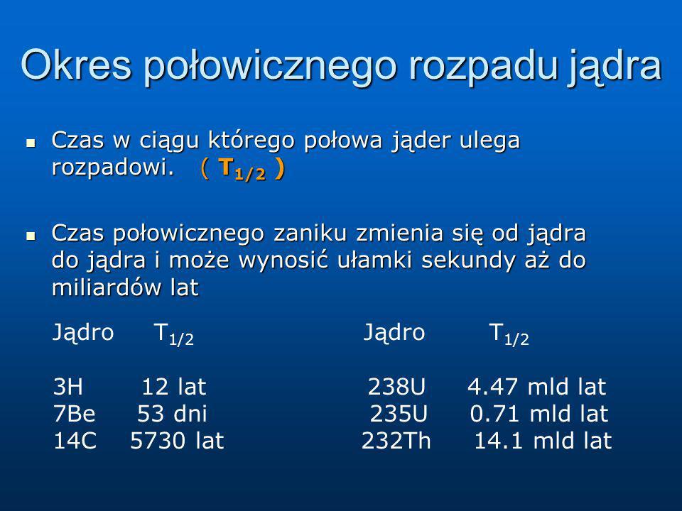 Okres połowicznego rozpadu jądra Czas w ciągu którego połowa jąder ulega rozpadowi. ( T 1/2 ) Czas w ciągu którego połowa jąder ulega rozpadowi. ( T 1
