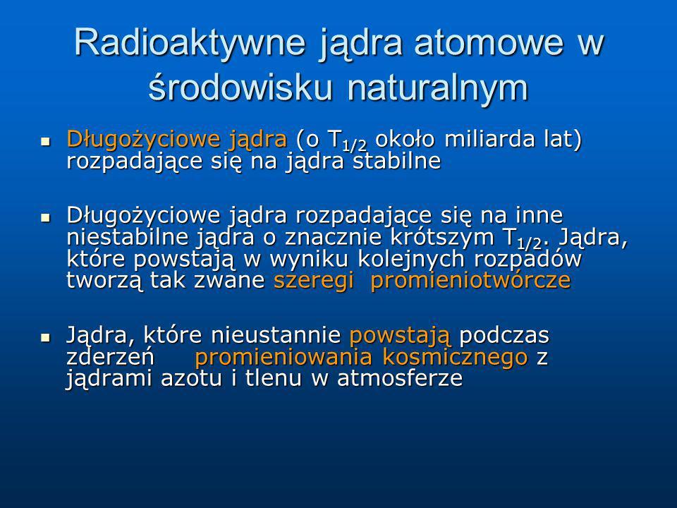 Radioaktywne jądra atomowe w środowisku naturalnym Długożyciowe jądra (o T 1/2 około miliarda lat) rozpadające się na jądra stabilne Długożyciowe jądr