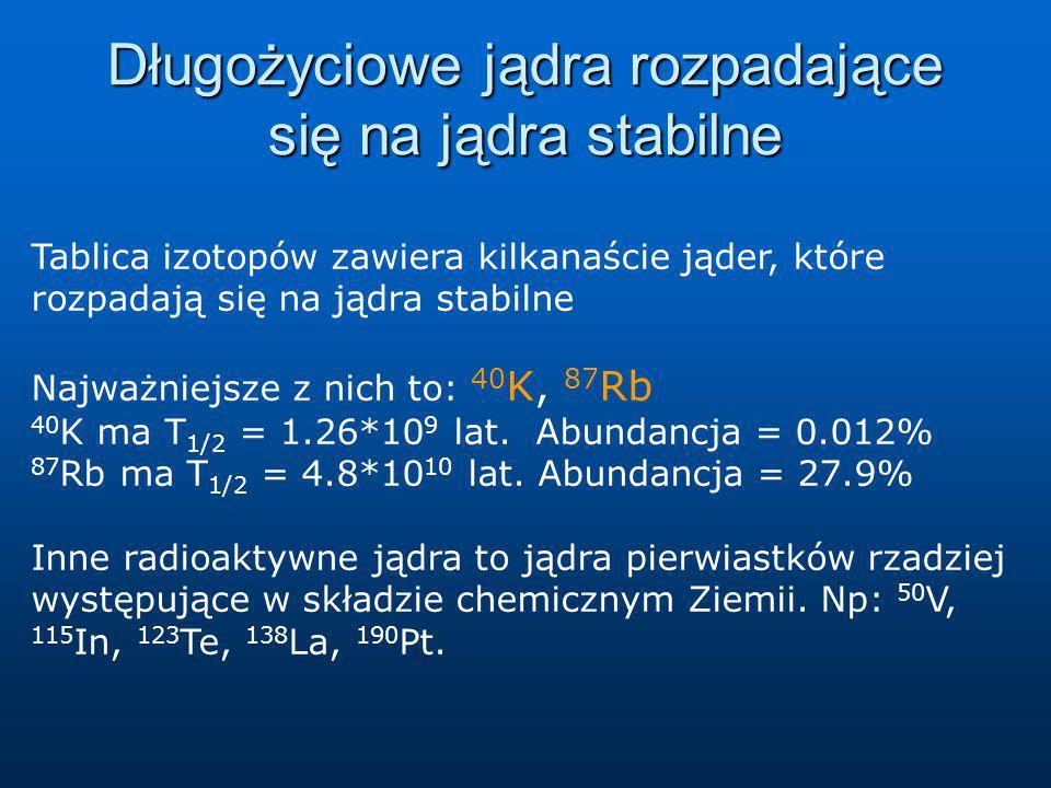 Radioaktywność materiałów budowlanych Radioaktywność materiałów w (Bq/kg) Radioaktywność materiałów w (Bq/kg) Materiał 40 K, 226 Ra 232 Th Materiał 40 K, 226 Ra 232 Th Granit (D) 1000 100 80 Granit (D) 1000 100 80 Granit (I) 1500 130 120 Granit (I) 1500 130 120 Fosfogips (UK) 70 800 20 Fosfogips (UK) 70 800 20 Czerwona cegła (D) 330 280 230 Czerwona cegła (D) 330 280 230