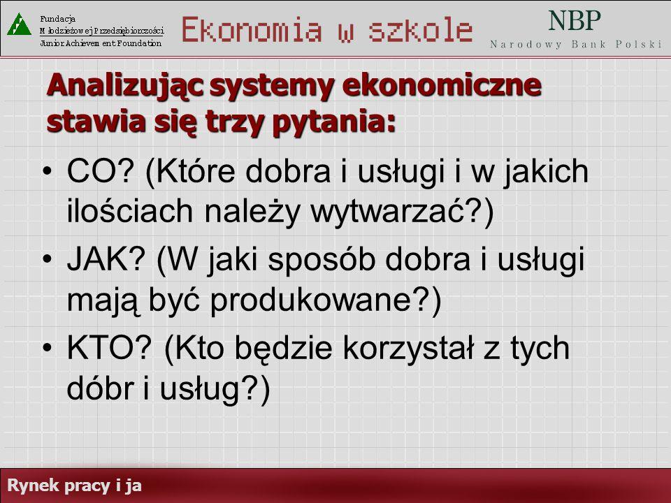 Rynek pracy i ja Analizując systemy ekonomiczne stawia się trzy pytania: CO.