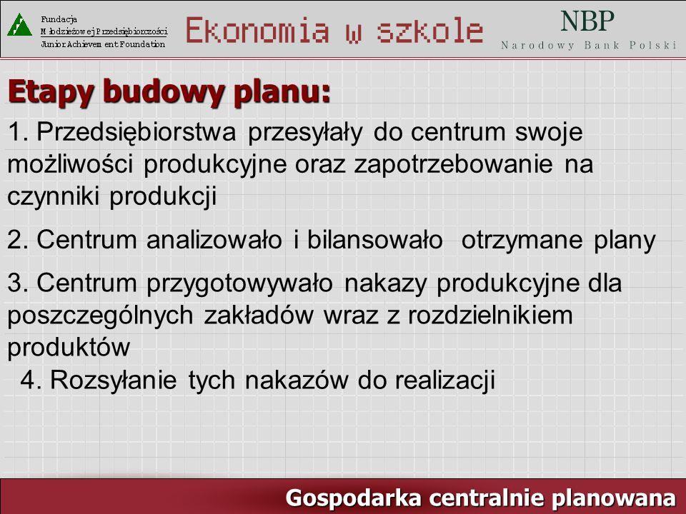 Rynek pracy i ja Gospodarka centralnie planowana Etapy budowy planu: 1.