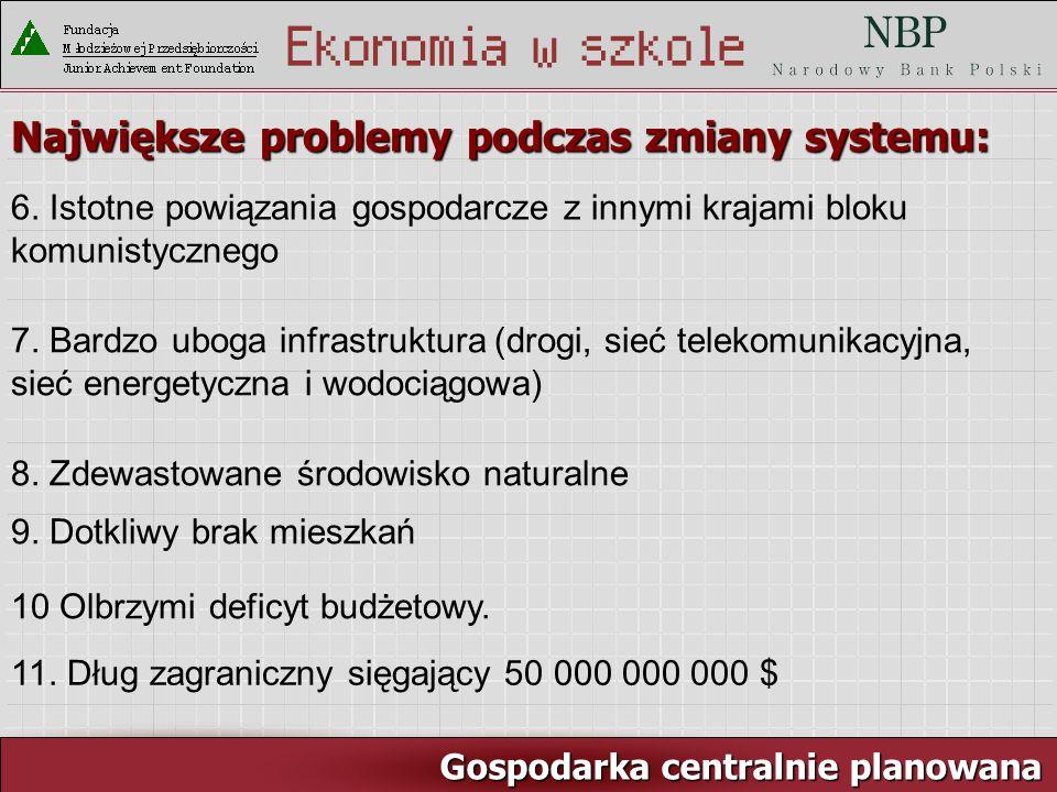 Rynek pracy i ja Gospodarka centralnie planowana Największe problemy podczas zmiany systemu: 7.