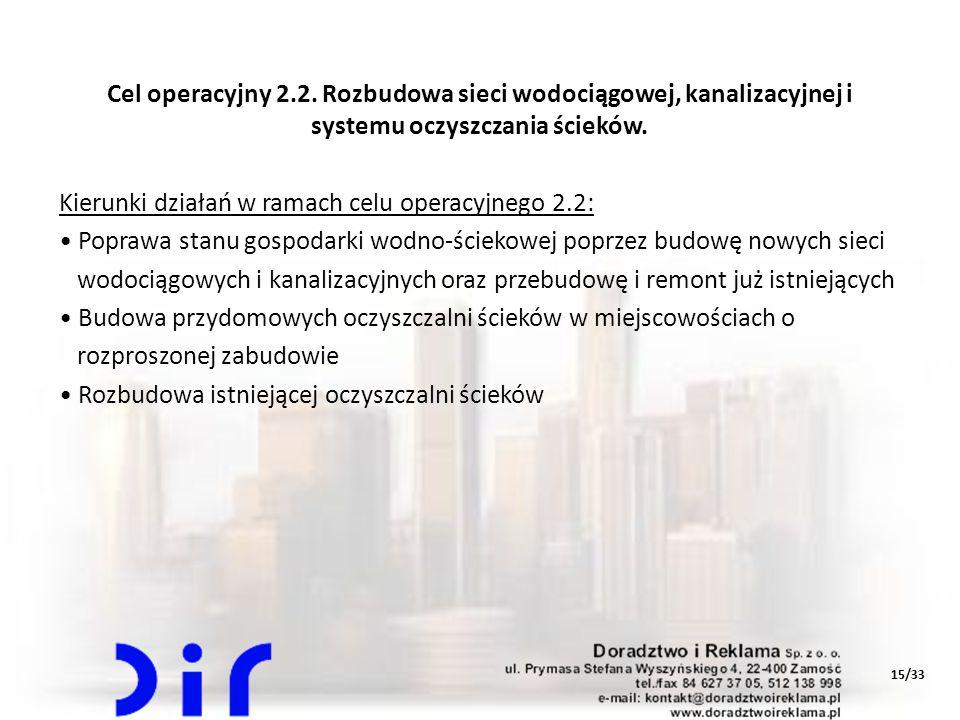 15/33 Cel operacyjny 2.2. Rozbudowa sieci wodociągowej, kanalizacyjnej i systemu oczyszczania ścieków. Kierunki działań w ramach celu operacyjnego 2.2