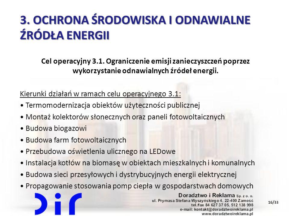 16/33 3. OCHRONA ŚRODOWISKA I ODNAWIALNE ŹRÓDŁA ENERGII Cel operacyjny 3.1. Ograniczenie emisji zanieczyszczeń poprzez wykorzystanie odnawialnych źród