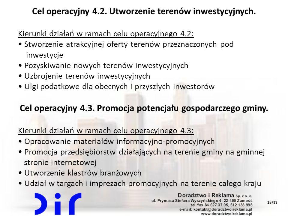19/33 Cel operacyjny 4.2. Utworzenie terenów inwestycyjnych. Kierunki działań w ramach celu operacyjnego 4.2: Stworzenie atrakcyjnej oferty terenów pr