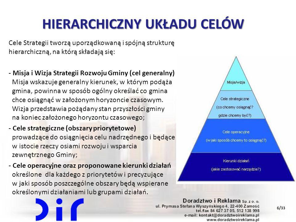 6/33 Cele Strategii tworzą uporządkowaną i spójną strukturę hierarchiczną, na którą składają się: - Misja i Wizja Strategii Rozwoju Gminy (cel general