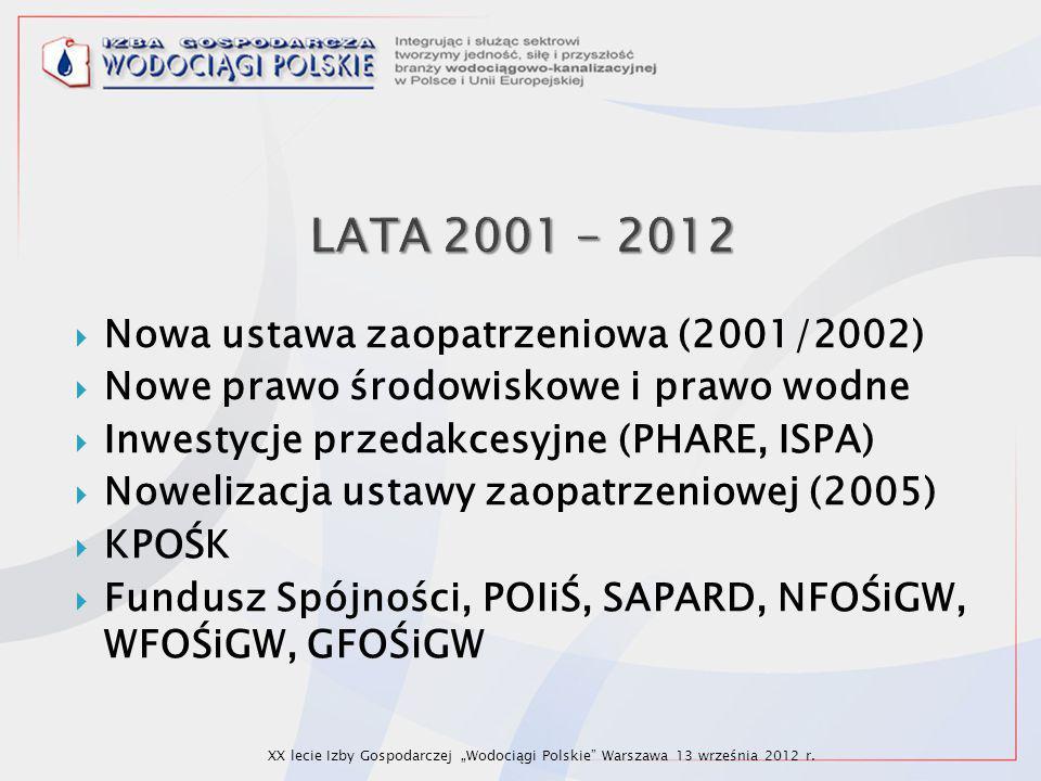  Nowa ustawa zaopatrzeniowa (2001/2002)  Nowe prawo środowiskowe i prawo wodne  Inwestycje przedakcesyjne (PHARE, ISPA)  Nowelizacja ustawy zaopat