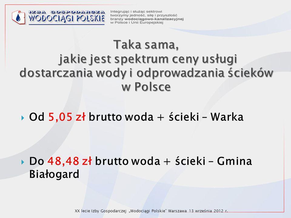 """ Od 5,05 zł brutto woda + ścieki – Warka  Do 48,48 zł brutto woda + ścieki – Gmina Białogard XX lecie Izby Gospodarczej """"Wodociągi Polskie"""" Warszawa"""