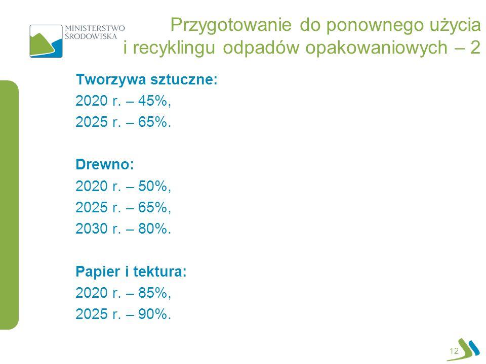 Przygotowanie do ponownego użycia i recyklingu odpadów opakowaniowych – 2 Tworzywa sztuczne: 2020 r. – 45%, 2025 r. – 65%. Drewno: 2020 r. – 50%, 2025
