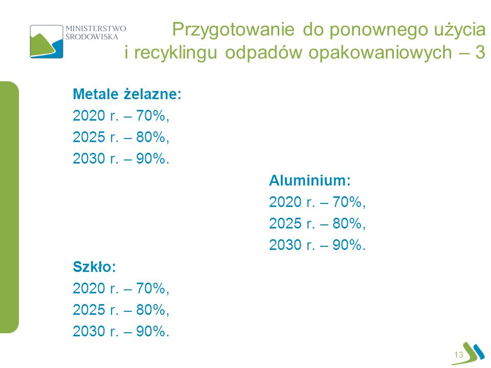Przygotowanie do ponownego użycia i recyklingu odpadów opakowaniowych – 3 Metale żelazne: 2020 r. – 70%, 2025 r. – 80%, 2030 r. – 90%. Aluminium: 2020