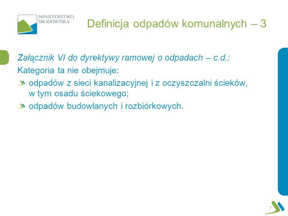 Definicja odpadów komunalnych – 3 Załącznik VI do dyrektywy ramowej o odpadach – c.d.: Kategoria ta nie obejmuje: odpadów z sieci kanalizacyjnej i z o