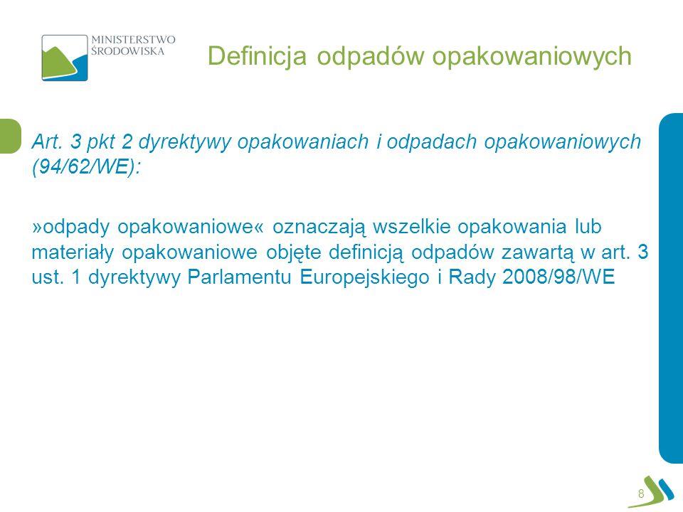 Definicja odpadów opakowaniowych Art. 3 pkt 2 dyrektywy opakowaniach i odpadach opakowaniowych (94/62/WE): »odpady opakowaniowe« oznaczają wszelkie op
