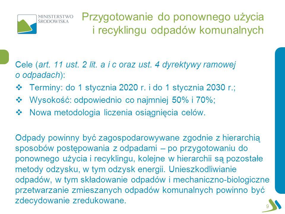Przygotowanie do ponownego użycia i recyklingu odpadów komunalnych Cele (art. 11 ust. 2 lit. a i c oraz ust. 4 dyrektywy ramowej o odpadach):  Termin