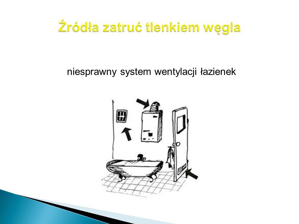 niesprawny system wentylacji łazienek
