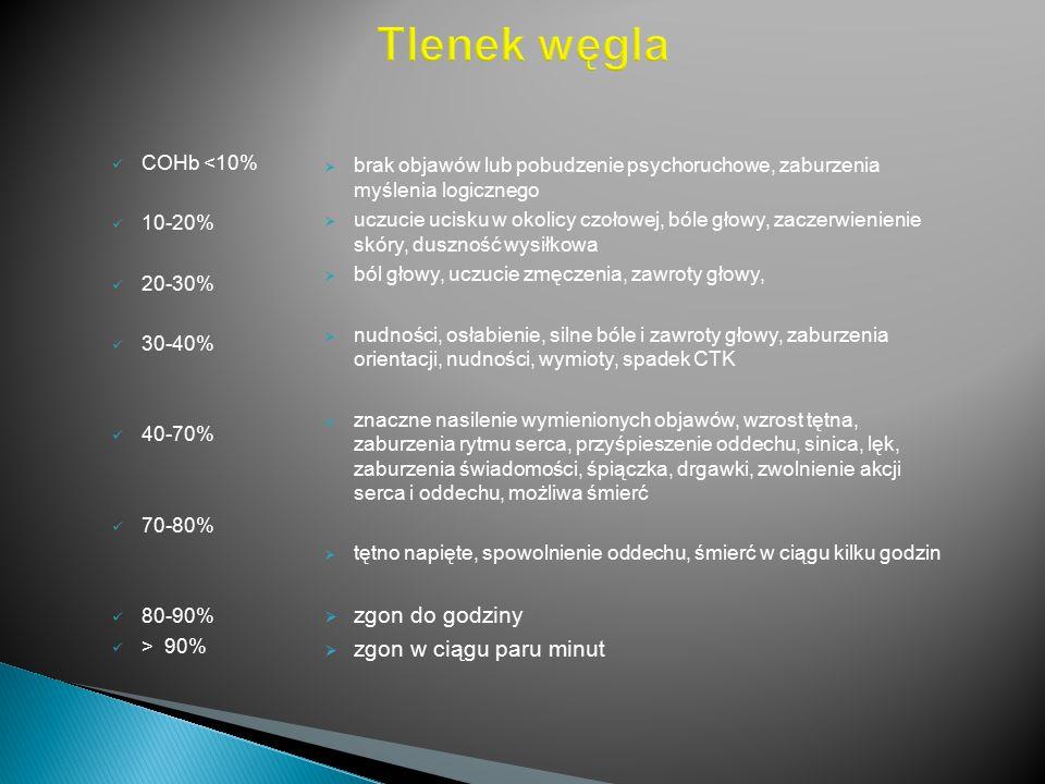COHb <10% 10-20% 20-30% 30-40% 40-70% 70-80% 80-90% > 90%  brak objawów lub pobudzenie psychoruchowe, zaburzenia myślenia logicznego  uczucie ucisku