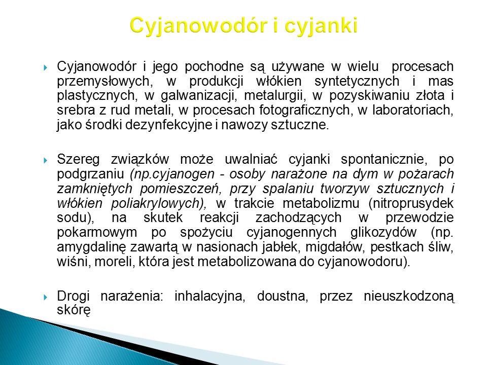  Cyjanowodór i jego pochodne są używane w wielu procesach przemysłowych, w produkcji włókien syntetycznych i mas plastycznych, w galwanizacji, metalu