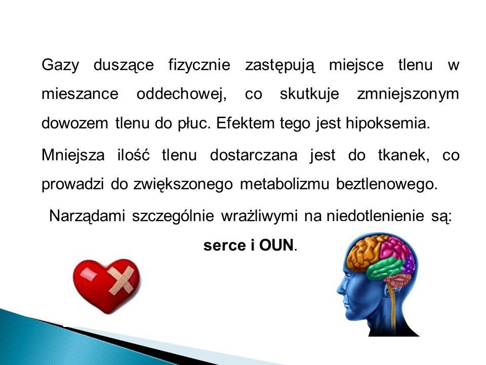 1.Długotrwała wzmożona senność, zmęczenie, ból głowy, 2.