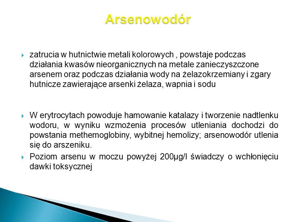  zatrucia w hutnictwie metali kolorowych, powstaje podczas działania kwasów nieorganicznych na metale zanieczyszczone arsenem oraz podczas działania