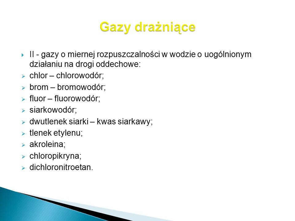  II - gazy o miernej rozpuszczalności w wodzie o uogólnionym działaniu na drogi oddechowe:  chlor – chlorowodór;  brom – bromowodór;  fluor – fluo