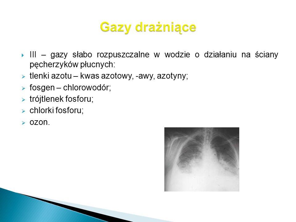 III – gazy słabo rozpuszczalne w wodzie o działaniu na ściany pęcherzyków płucnych:  tlenki azotu – kwas azotowy, -awy, azotyny;  fosgen – chlorow