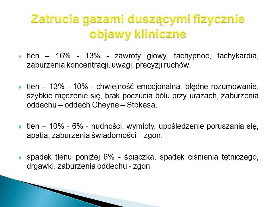  endogenna produkcja 0.4 - 0.7%  kobieta ciężarna 0.4 - 2.6%  noworodek 0.5 - 4.7%  dorosły 1- 5%  anemia hemolityczna do 6%  palacz tytoniu /1 paczka dz./ 3 - 7% (10%)  1% CO jest utleniane endogennie do CO 2