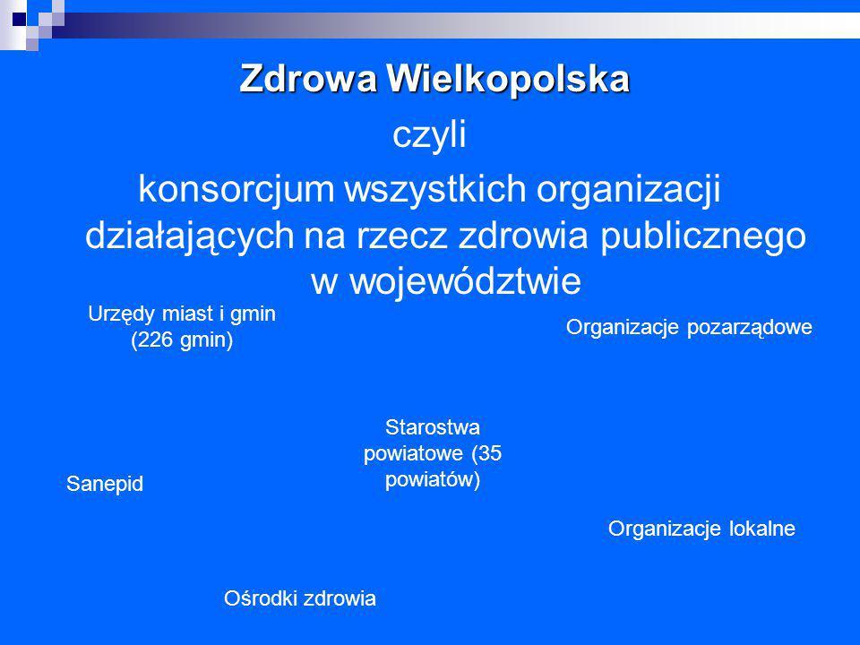 Zdrowa Wielkopolska Zdrowa Wielkopolska czyli konsorcjum wszystkich organizacji działających na rzecz zdrowia publicznego w województwie Urzędy miast