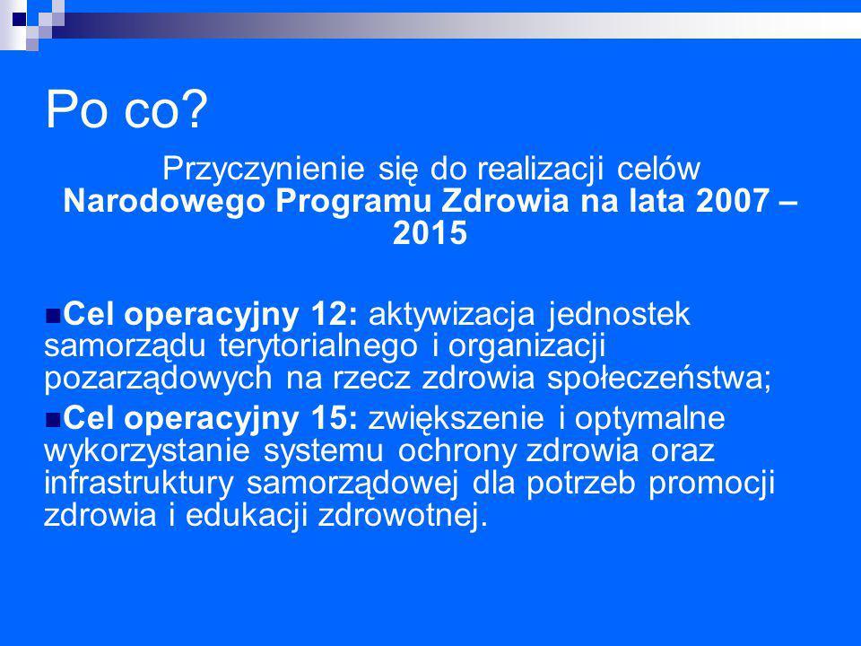 Po co? Przyczynienie się do realizacji celów Narodowego Programu Zdrowia na lata 2007 – 2015 Cel operacyjny 12: aktywizacja jednostek samorządu teryto
