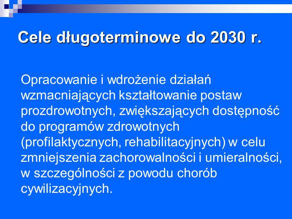 Cele długoterminowe do 2030 r. Opracowanie i wdrożenie działań wzmacniających kształtowanie postaw prozdrowotnych, zwiększających dostępność do progra