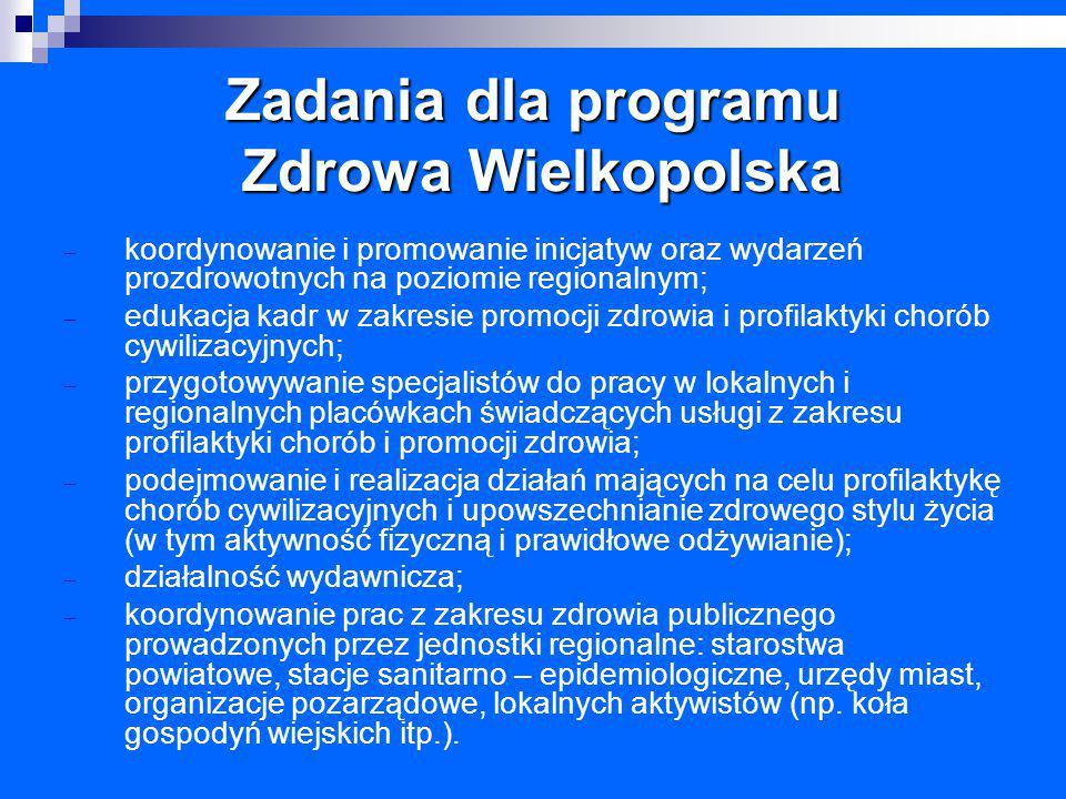 Zadania dla programu Zdrowa Wielkopolska – koordynowanie i promowanie inicjatyw oraz wydarzeń prozdrowotnych na poziomie regionalnym; – edukacja kadr