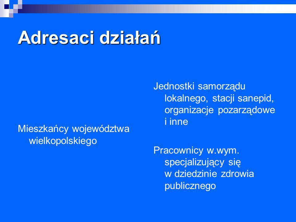 Adresaci działań Mieszkańcy województwa wielkopolskiego Jednostki samorządu lokalnego, stacji sanepid, organizacje pozarządowe i inne Pracownicy w.wym