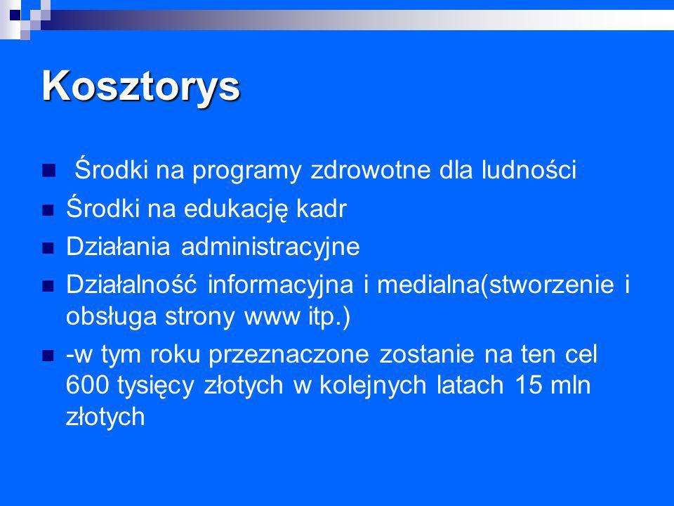Kosztorys Środki na programy zdrowotne dla ludności Środki na edukację kadr Działania administracyjne Działalność informacyjna i medialna(stworzenie i