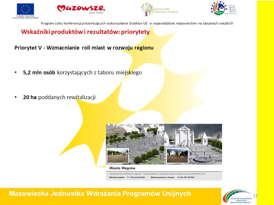 Priorytet V - Wzmacnianie roli miast w rozwoju regionu 5,2 mln osób korzystających z taboru miejskiego 20 ha poddanych rewitalizacji Program cyklu konferencji prezentujących wykorzystanie środków UE w województwie mazowieckim na obszarach wiejskich Mazowiecka Jednostka Wdrażania Programów Unijnych 13 Wskaźniki produktów i rezultatów: priorytety