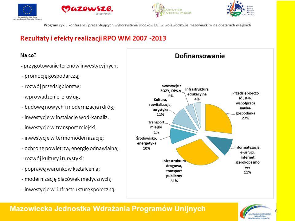 Rezultaty i efekty realizacji RPO WM 2007 -2013 Mazowiecka Jednostka Wdrażania Programów Unijnych 7 Przedsiębiorczość, B+R, współpraca nauka- gospodarka: 1230 projektów – wsparcie 2 mld zł (1 139 projektów MŚP na 1,06 mld zł, 45 JST na 430 mln zł) Informatyzacja, e-usługi, Internet szerokopasmowy: 276projektów – wsparcie 814 mln zł (151 projektów MŚP na 40 mln zł, 72 JST na 60,5 mln zł, 40 projektów to ZOZ-y na 113,4 mln zł) Infrastruktura drogowa, transport publiczny: 222 projekty – wsparcie 2, 3 mld zł (163,3 mln zł dla Lotniska Modlin, 109,6 mln zł dla WKD Sp.