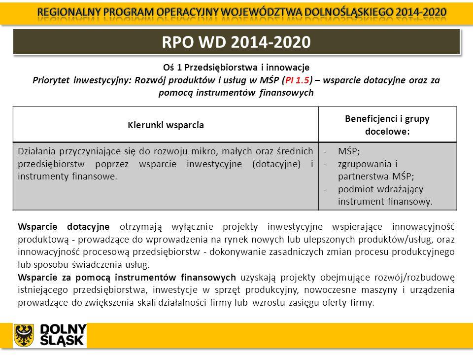RPO WD 2014-2020 Oś 1 Przedsiębiorstwa i innowacje Priorytet inwestycyjny: Rozwój produktów i usług w MŚP (PI 1.5) – wsparcie dotacyjne oraz za pomocą