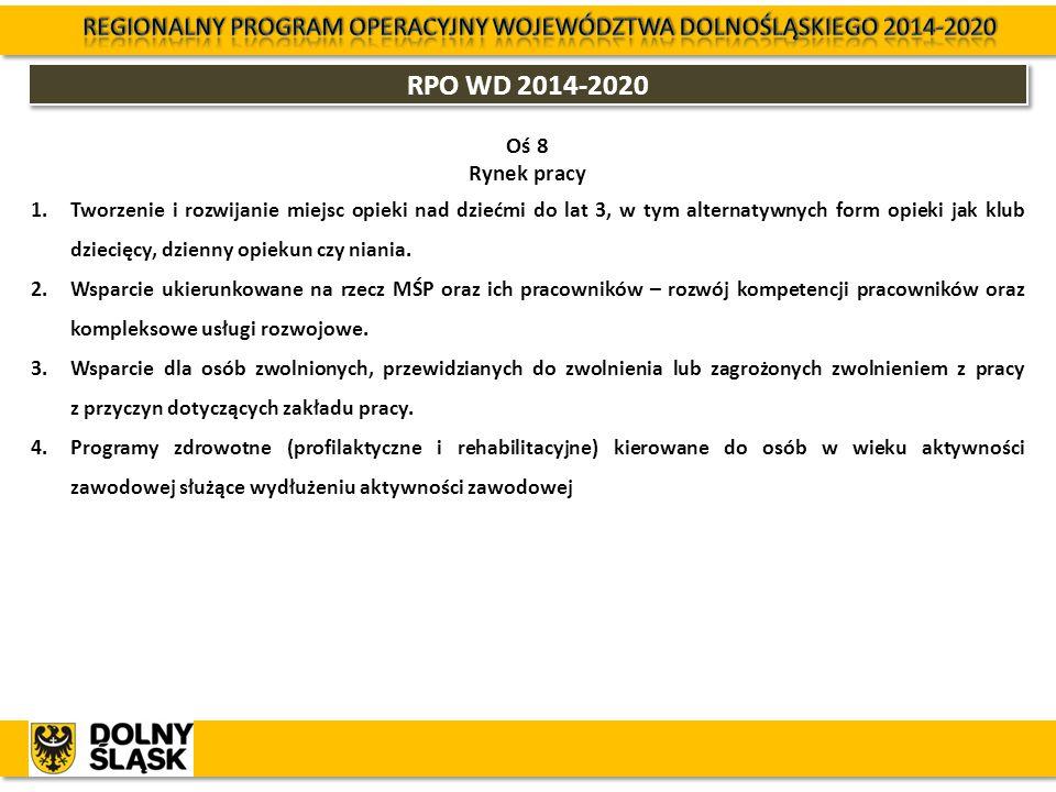 RPO WD 2014-2020 Oś 8 Rynek pracy 1.Tworzenie i rozwijanie miejsc opieki nad dziećmi do lat 3, w tym alternatywnych form opieki jak klub dziecięcy, dz