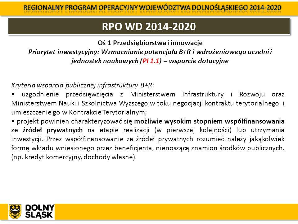 RPO WD 2014-2020 Oś 1 Przedsiębiorstwa i innowacje Priorytet inwestycyjny: Wzmacnianie potencjału B+R i wdrożeniowego uczelni i jednostek naukowych (P