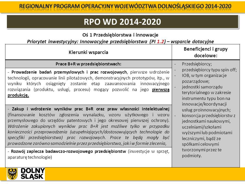 RPO WD 2014-2020 Oś 1 Przedsiębiorstwa i innowacje Priorytet inwestycyjny: Innowacyjne przedsiębiorstwa (PI 1.2) – wsparcie dotacyjne Kierunki wsparci