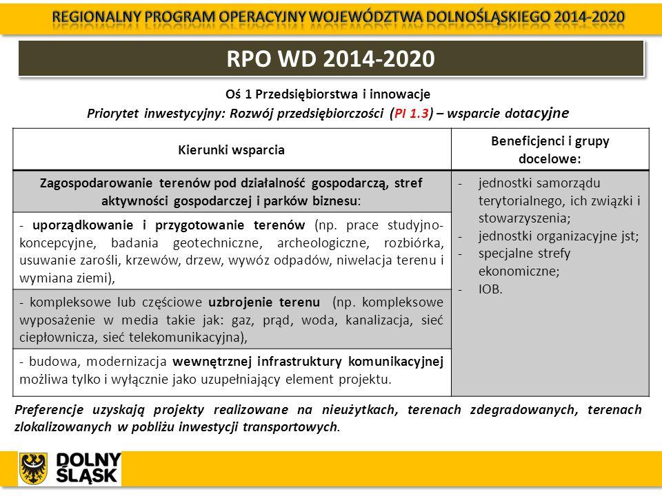 RPO WD 2014-2020 Oś 1 Przedsiębiorstwa i innowacje Priorytet inwestycyjny: Rozwój przedsiębiorczości (PI 1.3) – wsparcie dot acyjne Preferencje uzyska