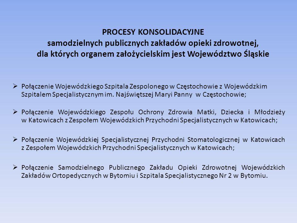 PROCESY KONSOLIDACYJNE samodzielnych publicznych zakładów opieki zdrowotnej, dla których organem założycielskim jest Województwo Śląskie  Połączenie