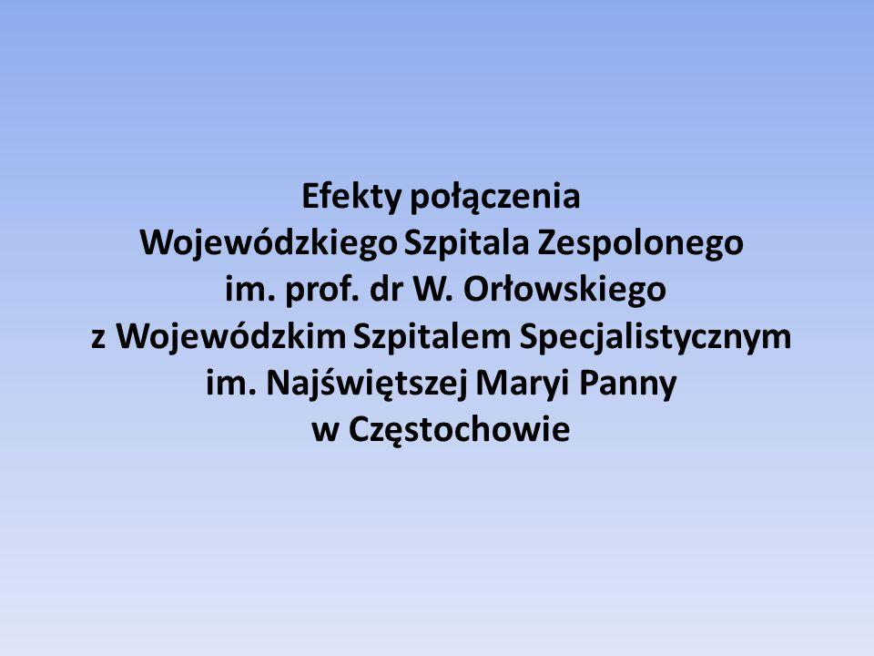 Efekty połączenia Wojewódzkiego Szpitala Zespolonego im. prof. dr W. Orłowskiego z Wojewódzkim Szpitalem Specjalistycznym im. Najświętszej Maryi Panny