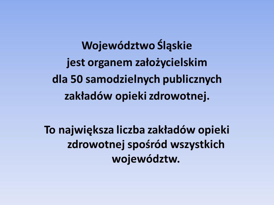Województwo Śląskie jest organem założycielskim dla 50 samodzielnych publicznych zakładów opieki zdrowotnej. To największa liczba zakładów opieki zdro